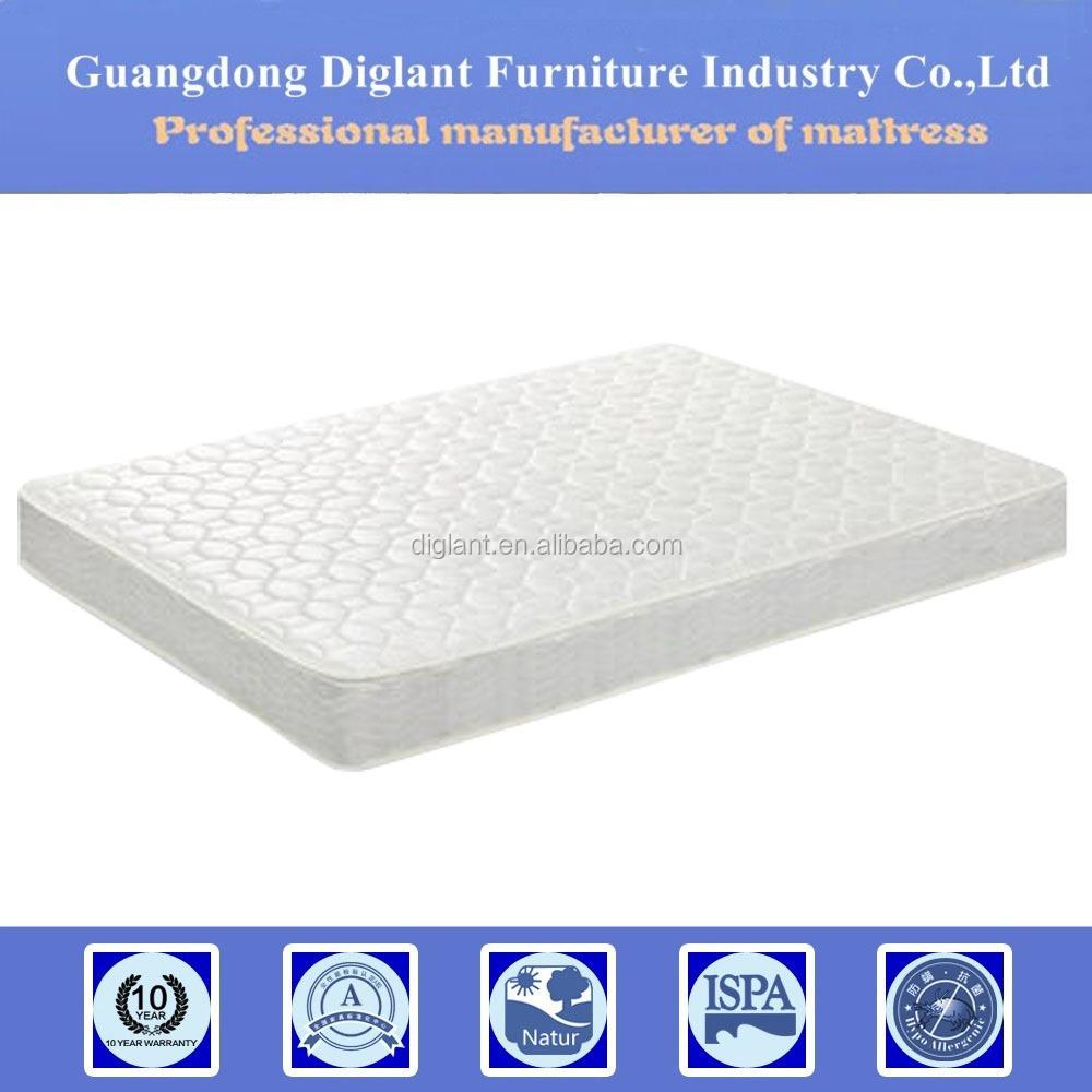 Online shopping of mattress