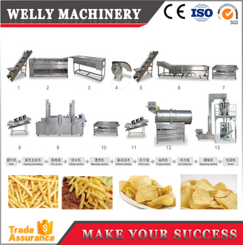 lays chips making machine