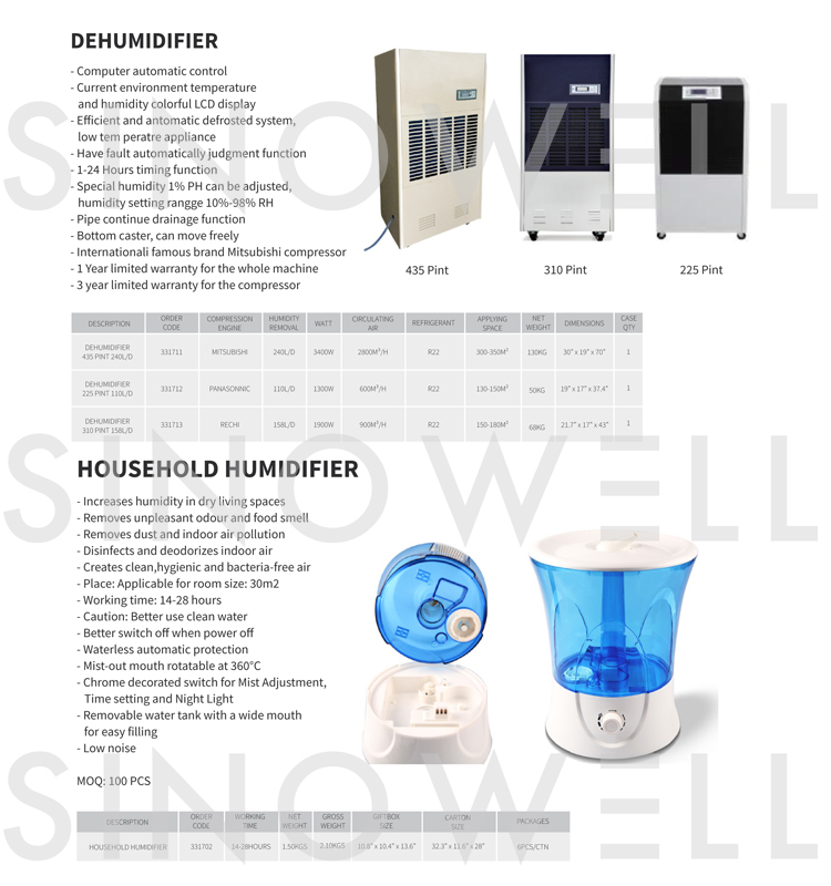 Professional Manufacturer SINOWELL 435pint 240L/Day Greenhouse Dehumidifier