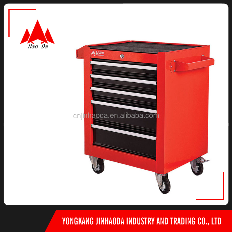 Harbor Freight Tool Chest Coupons Planetbox Coupon Code 2018