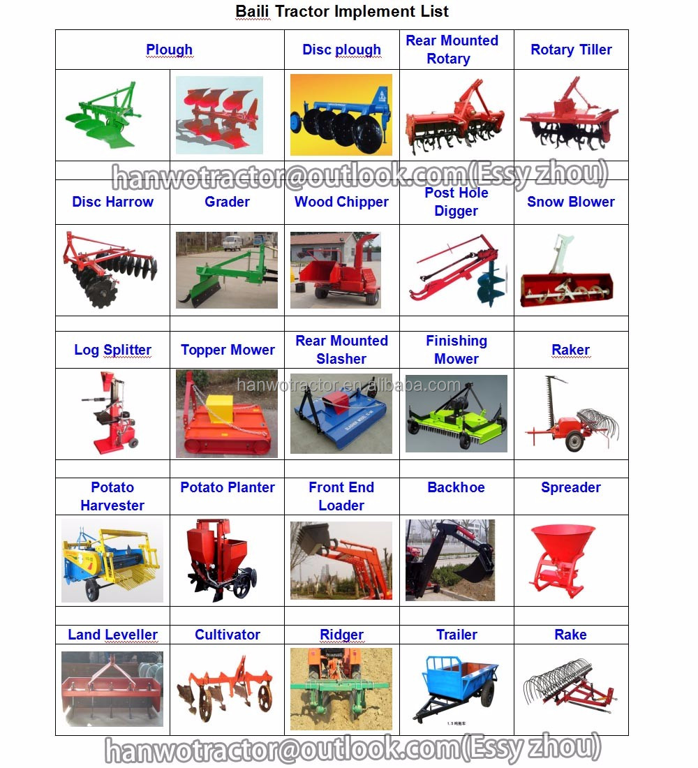List of farm tools and their uses for Garden implements list