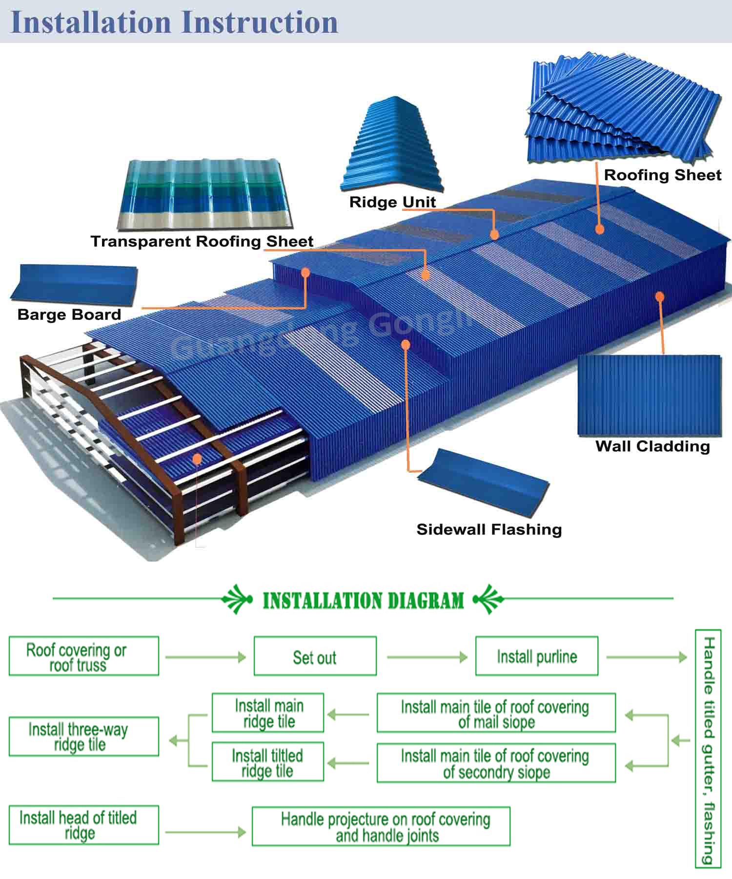 Light Weight Roof Tilesupvc Pvc Roofing Sheet Excellent