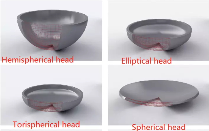 Top grade Stainless steel gas tank cover hemispherical conical head