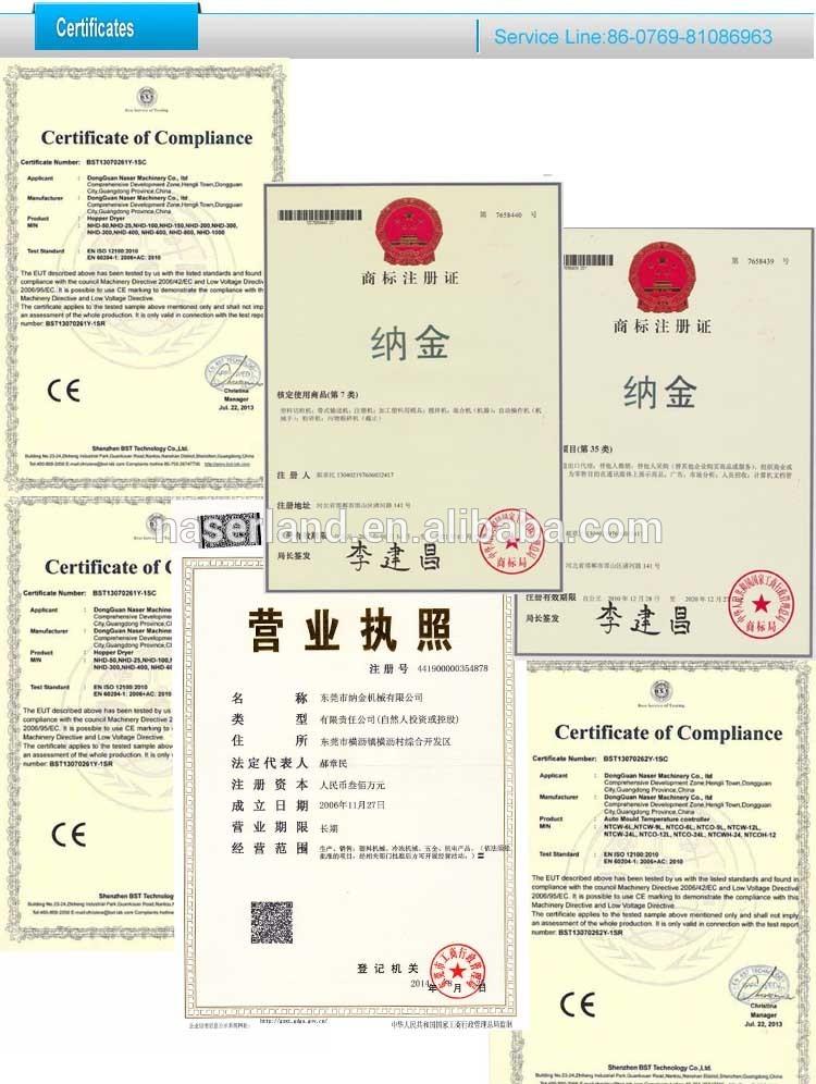 plastic CE certification