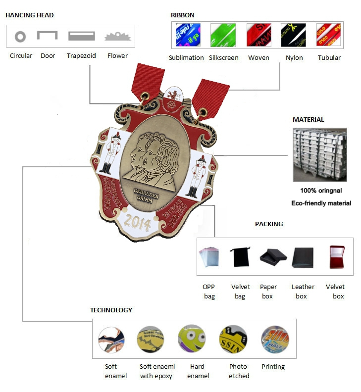 Presentes e Artesanato >> Artesanato >> Metal Crafts