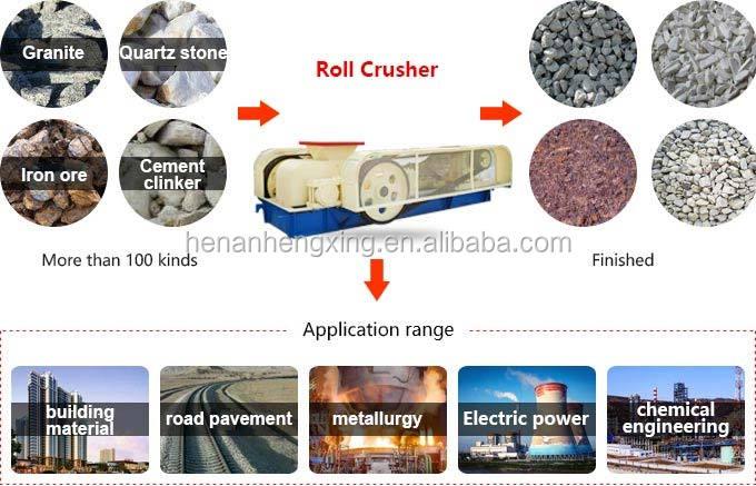 Großhandelsheißer Verkauf 2PG doppelter Walzenbrecher für Kohle / Koks / Refactory-Material, das mit angemessenem Preis zerquetscht