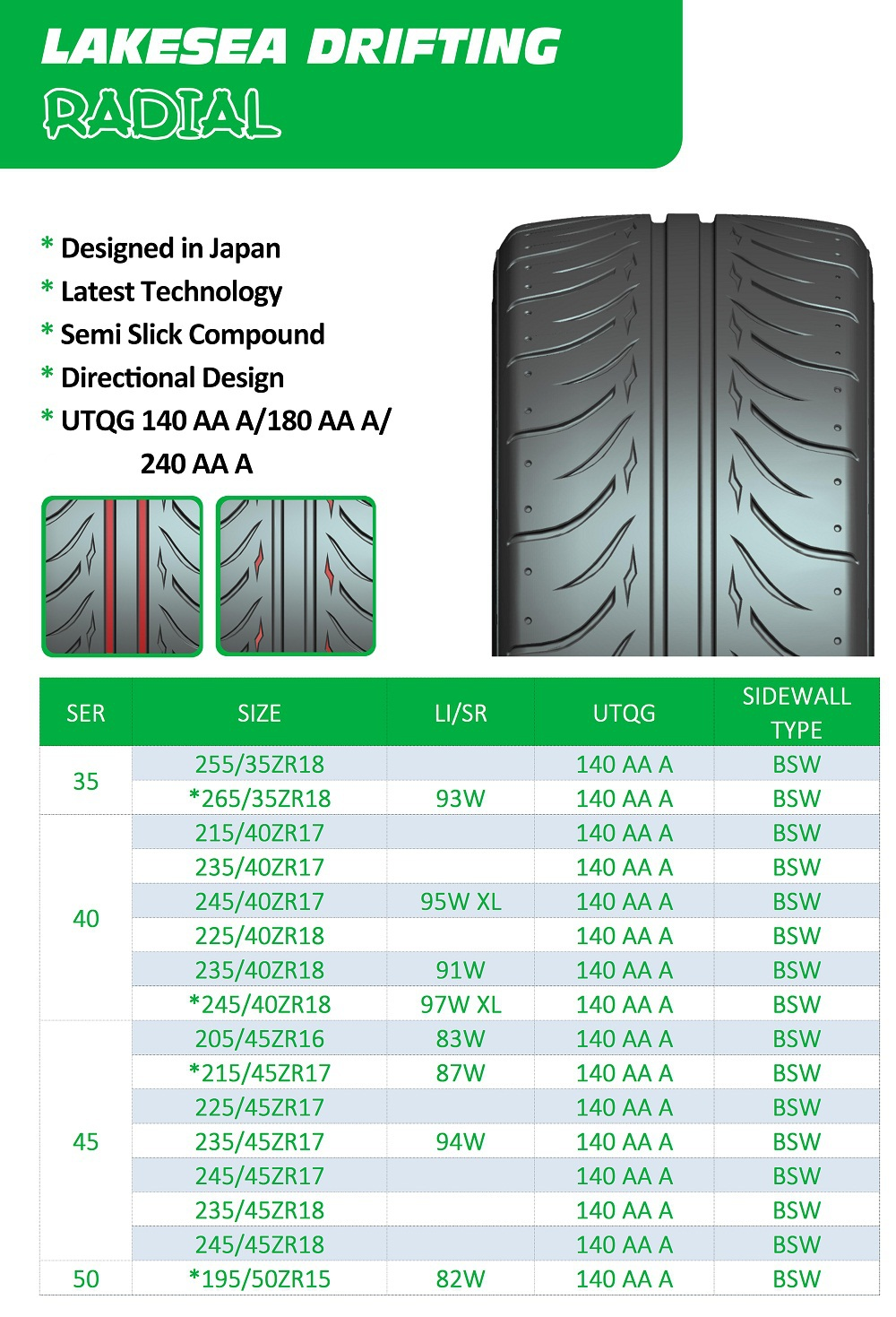 zestino lakesea 195 55 15 85 v racing semi slick tires 15 slicks drift tires 140aa a 180aa a. Black Bedroom Furniture Sets. Home Design Ideas