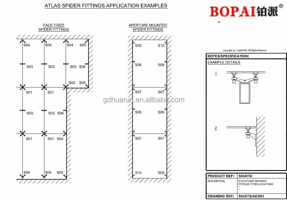 Curtain Wall Glass Panel Dimensions - Glasses Blog