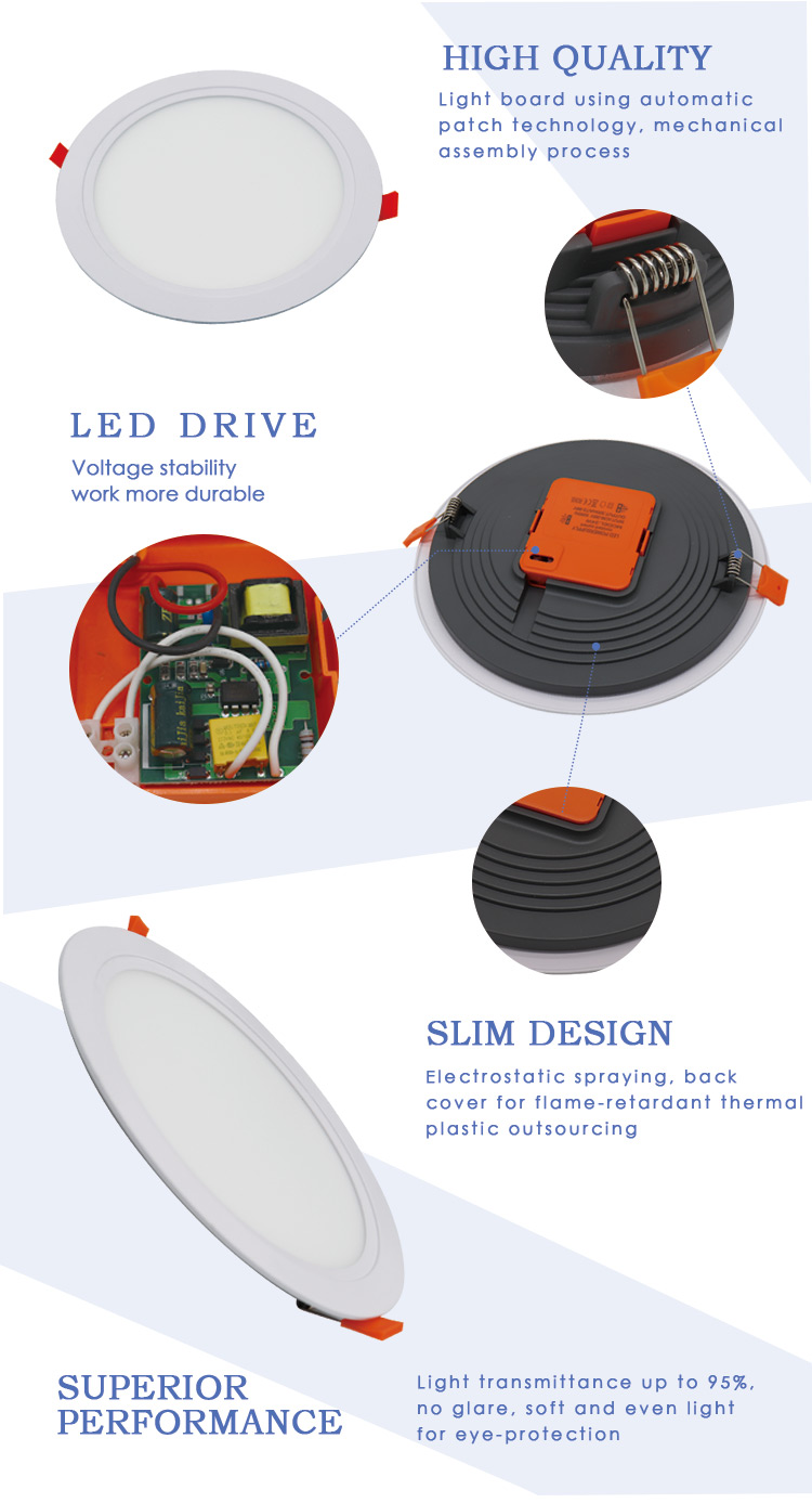 wholesale in Stocked 18 watt surface mounted ultra slim lamp smd 2835 integrated 18w led panel light round