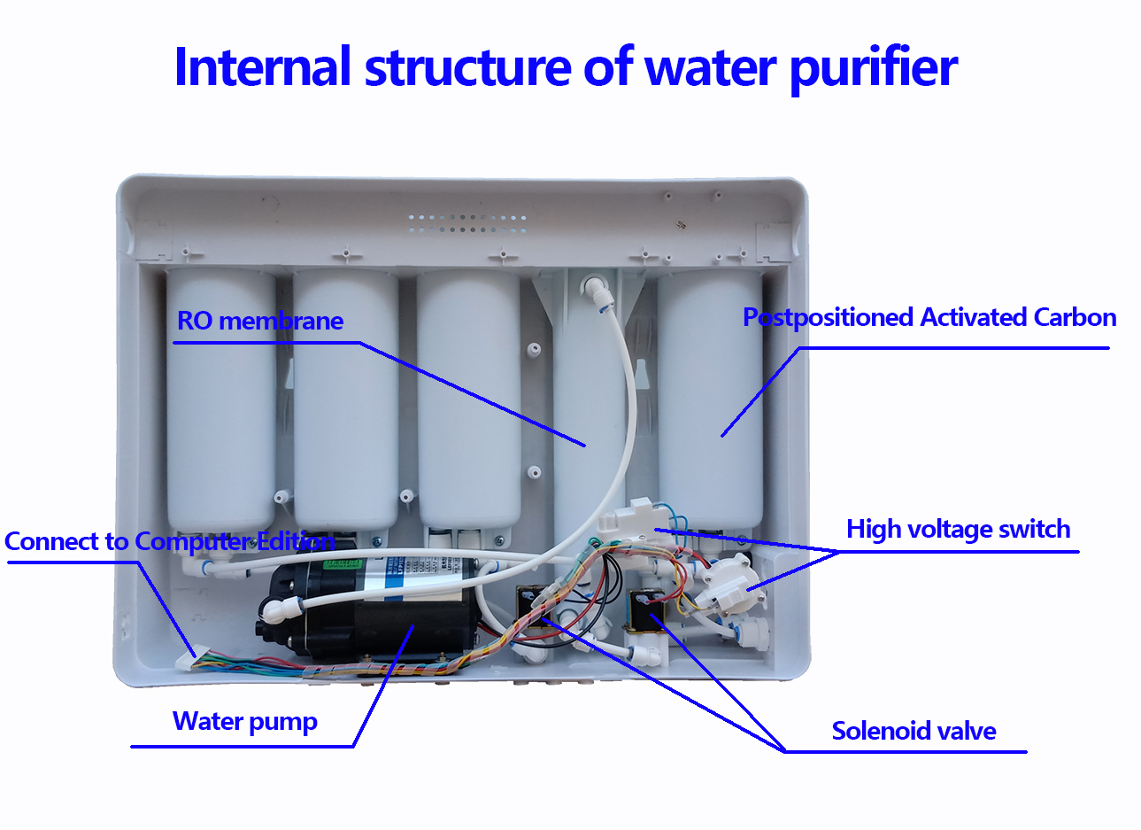 100G Reverse Osmosis System purifying Countertop water filter