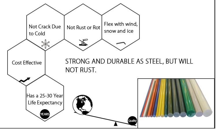 Long Life Fiberglass Stake,Glass Fiber Stake For Tree Nursery - Buy ...