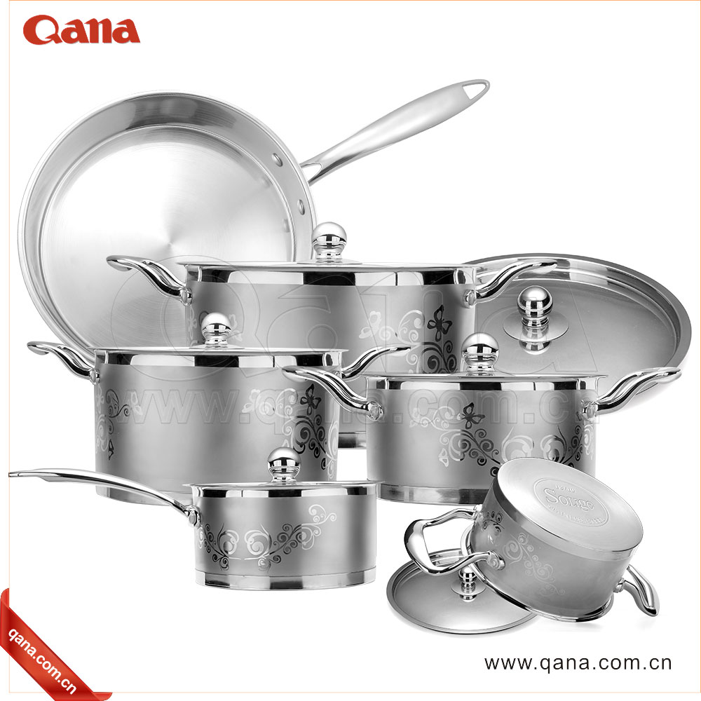 Milano Cookware Set, Milano Cookware Set Suppliers and ...