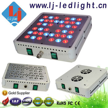 Apollo Led Grow Light Full Spectrum 5w Led Chip For Indoor ...