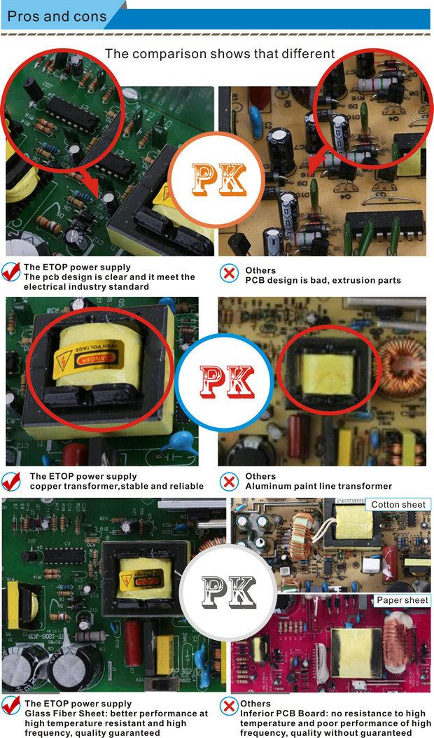 180 W-200 W AC 12V 18V 28V 48V 24v dc 출력 스위칭 전원 공급 장치