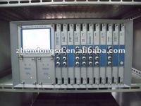 YD500 Vibration Monitoring System for Thermal Power Plant