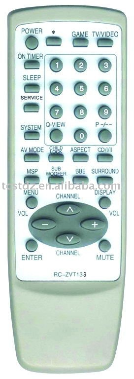 DVD REMOTE CONTROL,CHEAPEST,PUSH TO WORK