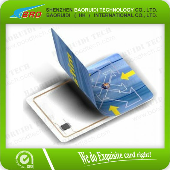 Manufacturers of RFID Prouducts