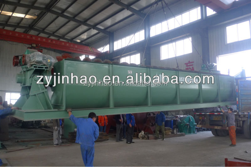 Ore Iron Sand Mineral/Spiral Classifier for sand