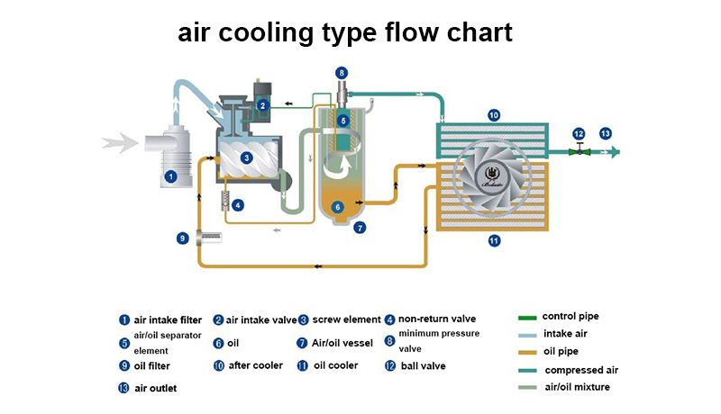 Quincy Air Compressor Wiring Diagram Wiring Diagram And