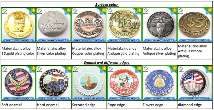 Wholesale Custom Blank Metal Souvenir Gold 2 Euros Coin - Buy 2 Euros  Coin,Gold Coin,Souvenir Coin Product on Alibaba com