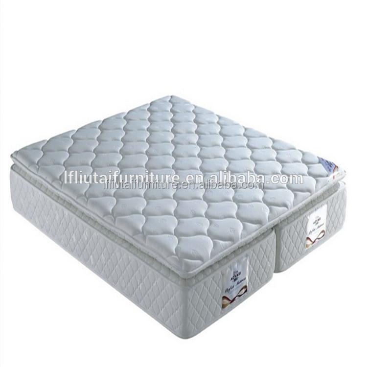 spring mattress spring mattress suppliers and at alibabacom