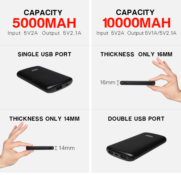 BIG PROMOTION SZWST Trending 5000mAh & 10000mAh power bank will Save up to 30%