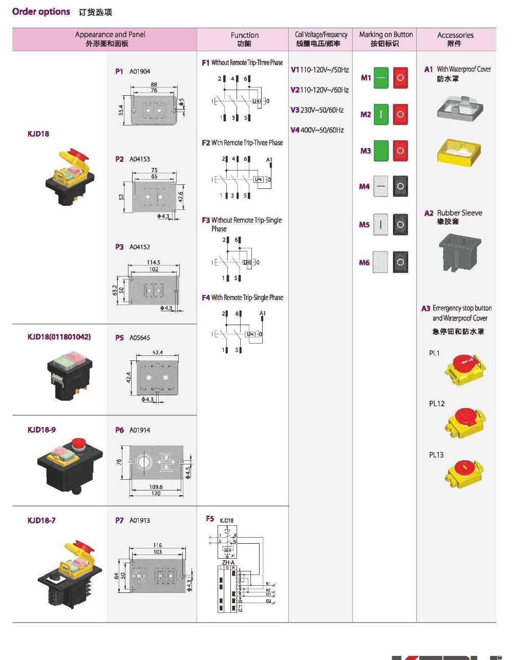 Ezxport Wiring Diagram Showing Advanced Install Here39s The Ezxport