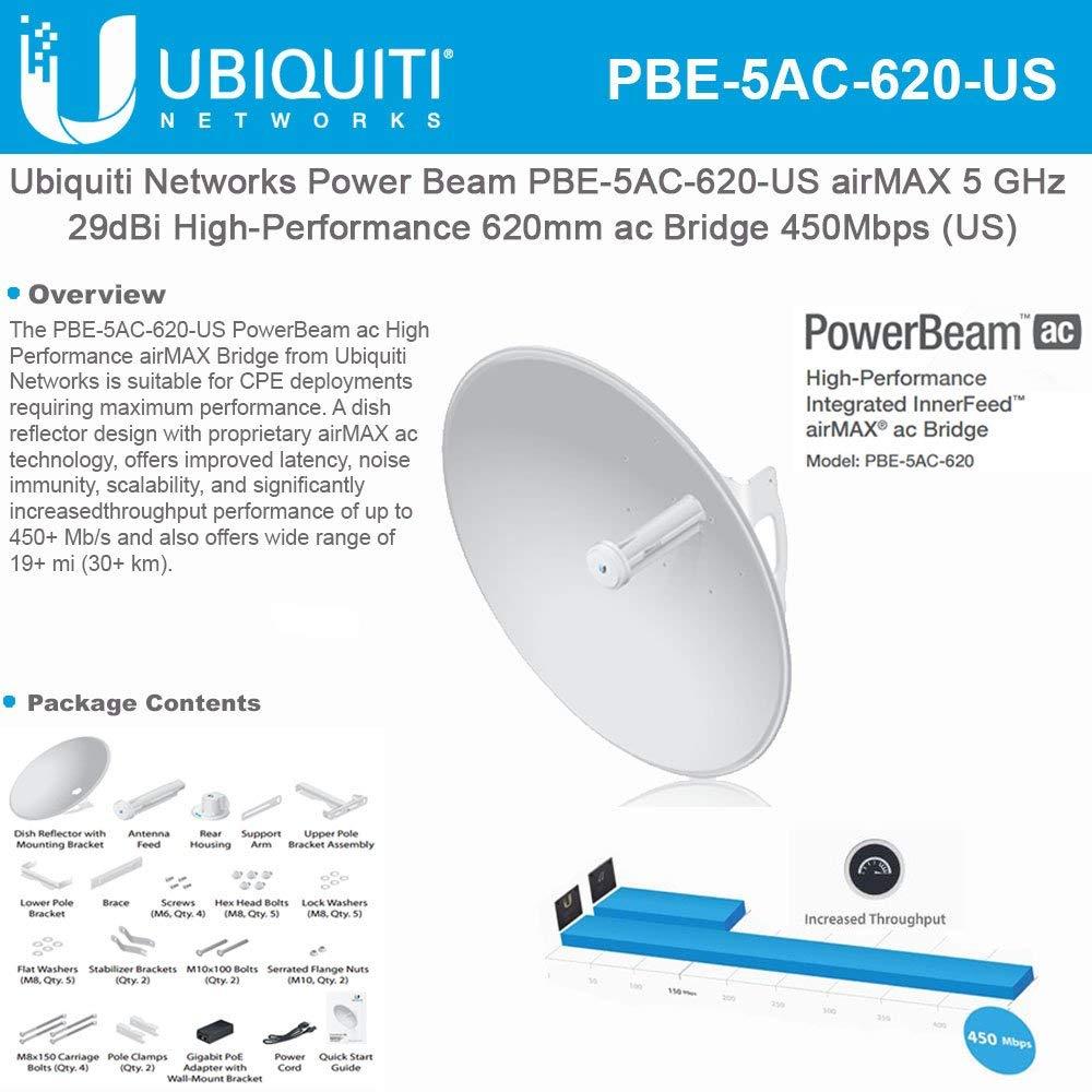 Buy Ubiquiti Networks PBE-5AC-300 PowerBeam ac ISO 5 GHz