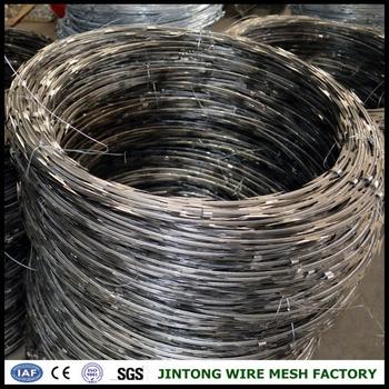 Flat Wrap Razor Wire Mesh Factory - Buy Razor Wire Mesh,Flat Wrap ...