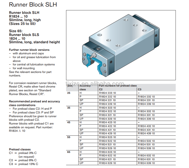 Rexroth MNR R182432310 Standard Original Rollered Runner Blocks and linear guiding rail system