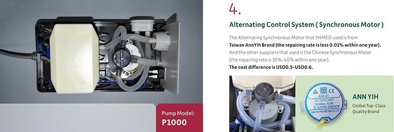 Adjustable Comfort Bubble Flaps Pvc Air Mattress Medical ...