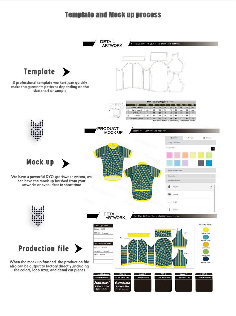Custom 2017 Pro Teams private label oem cycling jersey Manufacturer