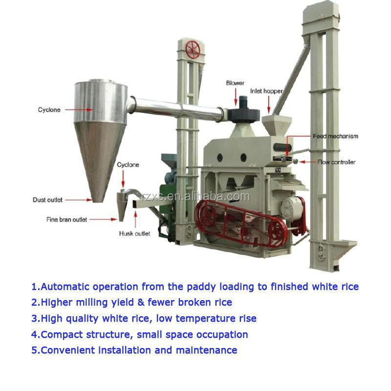 1000 kg per hour agricultural equipment rice machine vietnam rice mills