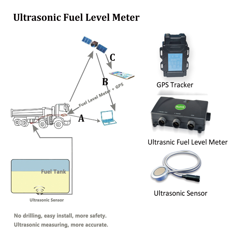fuel tank sensor ultrasonic probe