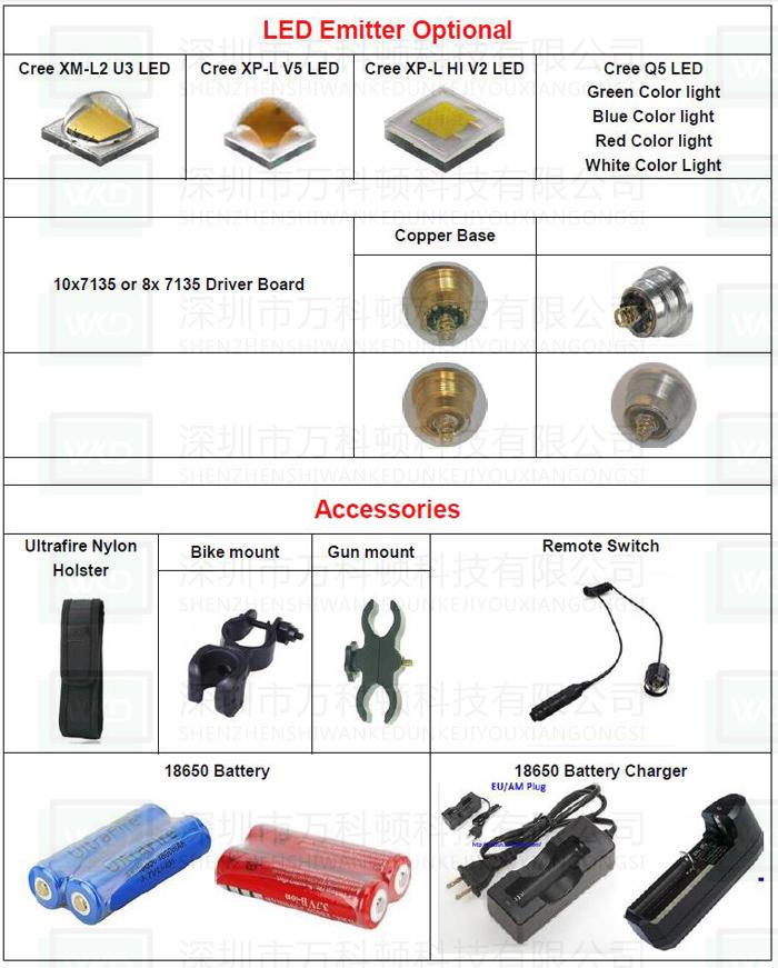 Ultrafire C8 Cree Xp-l Hi V2 12*7135 Led Driver Circuit Board 4.2a ...