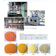 maize flour machine/machine for grinding spices