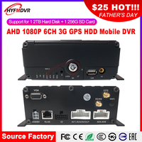 6 Channel 3G GPS 1080p HDD SSD mobile dvr vehicle blackbox dvr for car bus taxi truck
