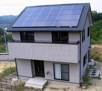 300w pv polycrystalline solar panel for solar photovoltai power station and mobile home solar system