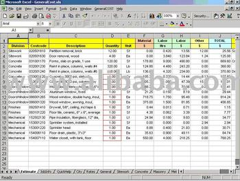 Cost consultancy cost estimation of the project buy - Estimation and costing in interior designing ...