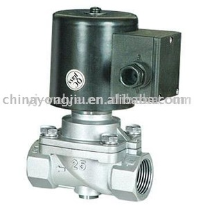 Low Pressure Natural Gas Solenoid Valves