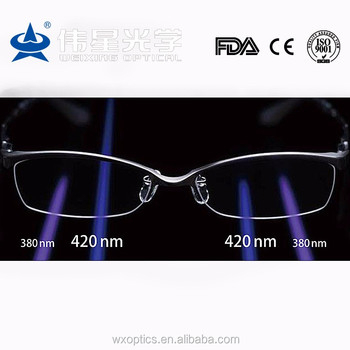 083721a764c 1.56 Coating Blue Block Hard Multi Coated Optical Lenses Wholesale ...
