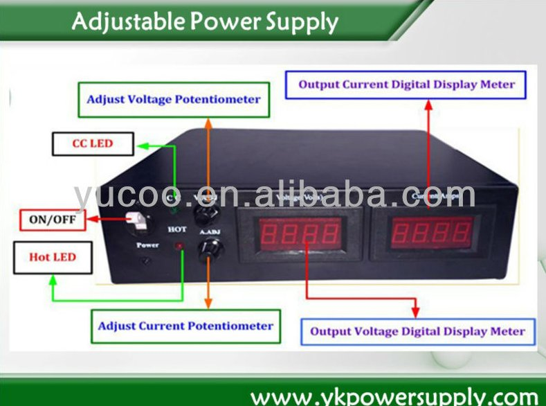 China military first aid supplies China led power supply China high voltage switching power supply