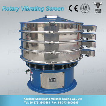 Popular Screen Sifter-Buy Cheap Screen Sifter lots from China ...