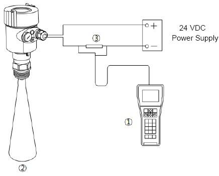 HTB1_aEjIVXXXXbJaXXXq6xXFXXXv 26ghz radar type level transmitter,radar level meter process radar level transmitter wiring diagram at reclaimingppi.co