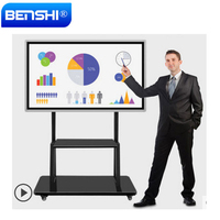 65inch electronic touch whiteboard trace board interactive with teaching software
