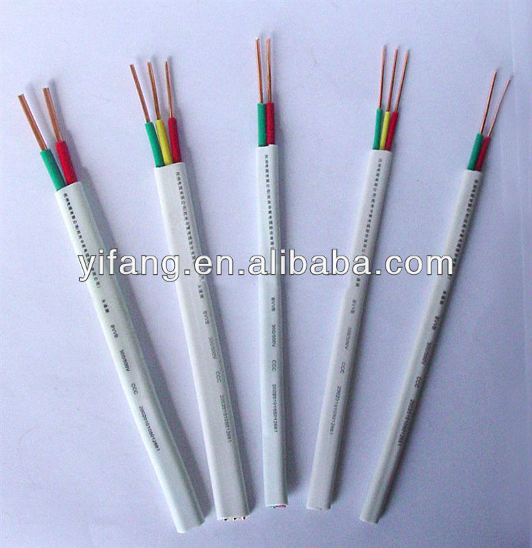 Electrical Guide Wire, Electrical Guide Wire Suppliers and ...