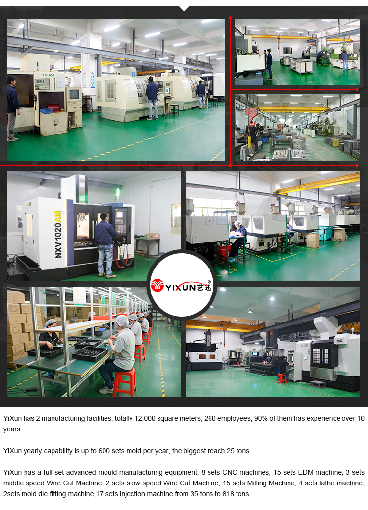 Custom professional hand tools set plastic molding knitting machine injection mould manufacturer