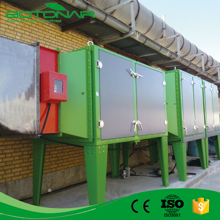 The Exhaust Gas Treatment System for Disposable PVC Gloves Factory/mills