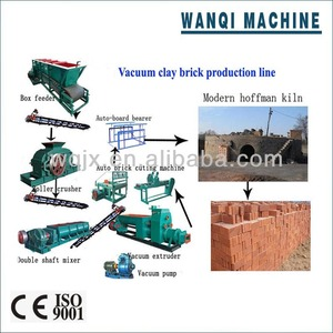 Hoffman Kiln equipment supply/Clay brick production line for sale