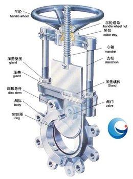 Knife gate valves & penstocks – immanuel engineering pte ltd.